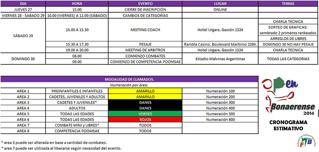 Cronograma Tentativo Open Bonaerense 2014